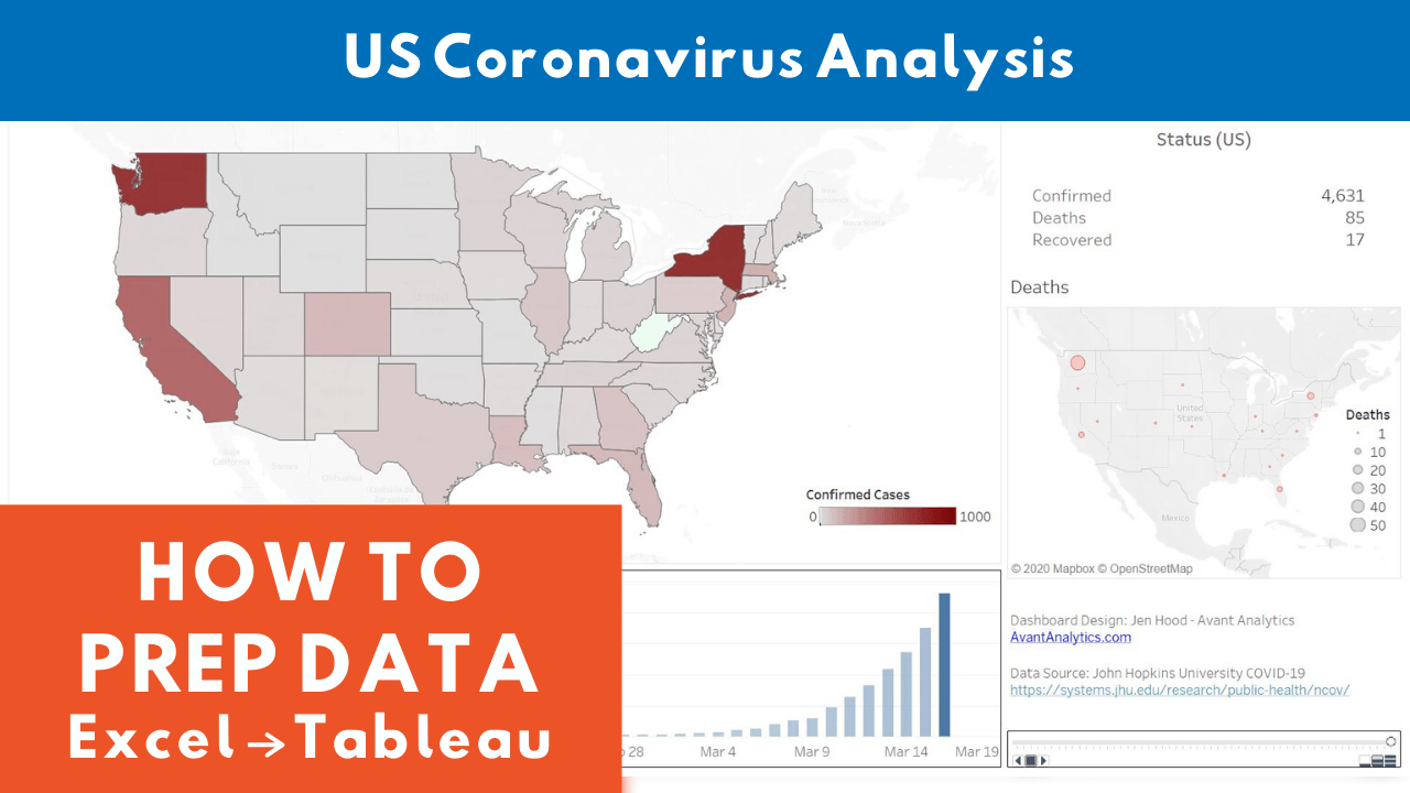 Coronavirus Analysis Excel to Tableau