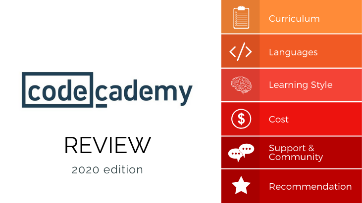 Codecademy Review 2020